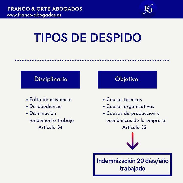 Política de Cookies de Franco Abogados